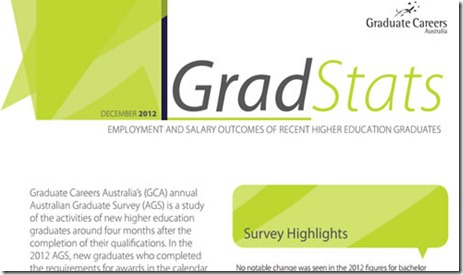 gradstats-report-gender-pay-gap